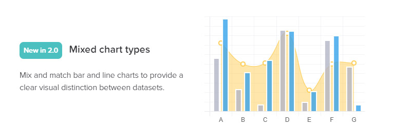 The Best JavaScript Data Visualization & Charting Libraries 2018