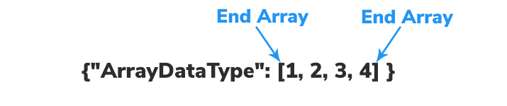 array data type example