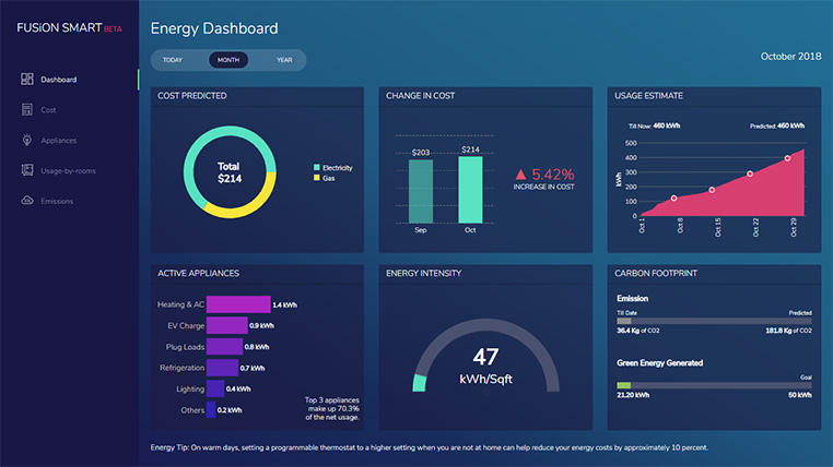 energy dashboard example