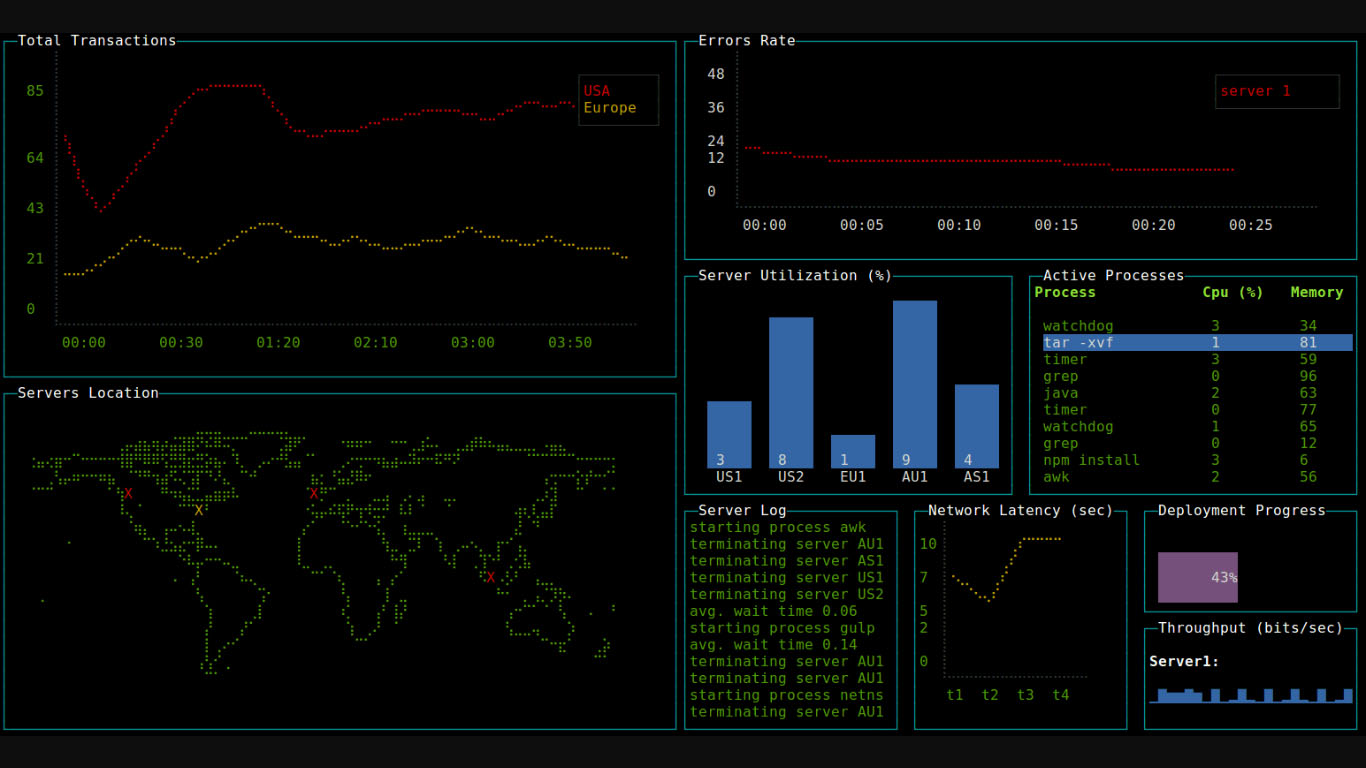 terminal dashboard example