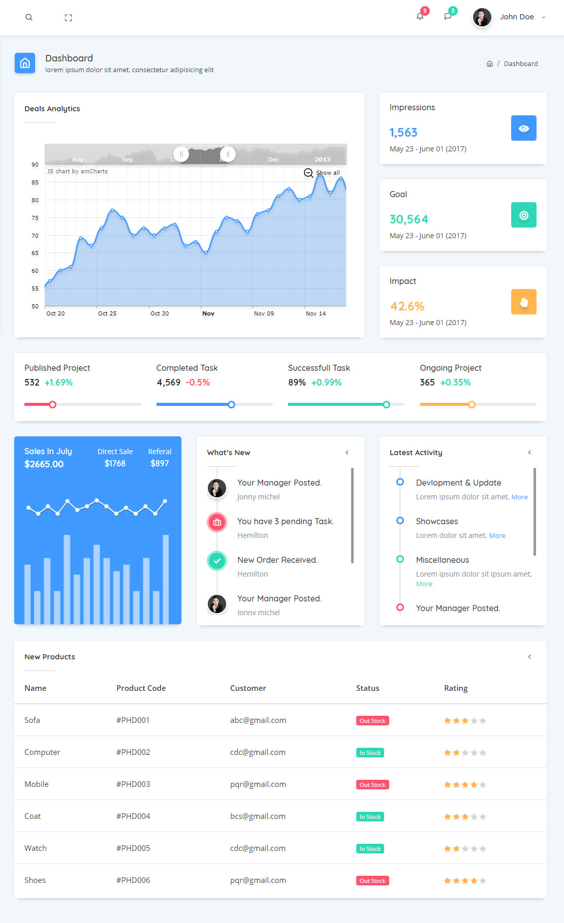 admin dashboard example